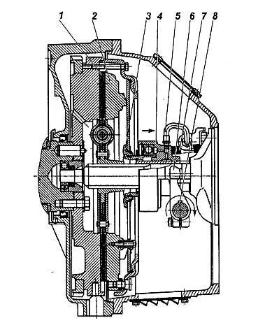 Устройство муфты сцепления (корзины) ЯМЗ-236 (181.1601090) лепестковая (до 200 л.с.)