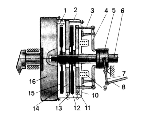 Устройство муфты сцепления (корзины) Т-150, СМД-60 (150.21.022-2А)