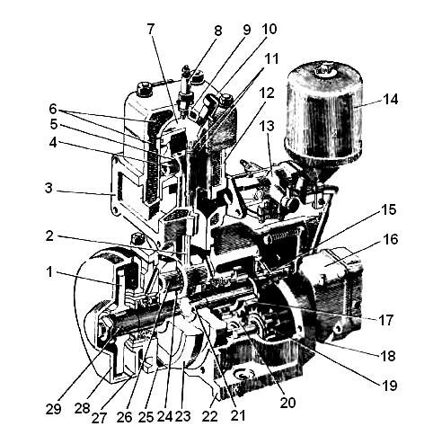 Пусковой двигатель П-350 (350.01.010.00) Т-150 полный комплект