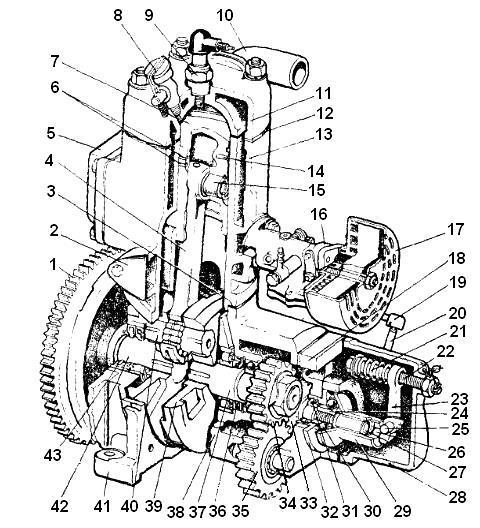 Пусковой двигатель ПД-10 (Д24с01) тракторов МТЗ, ЮМЗ, Нива, ДТ-75