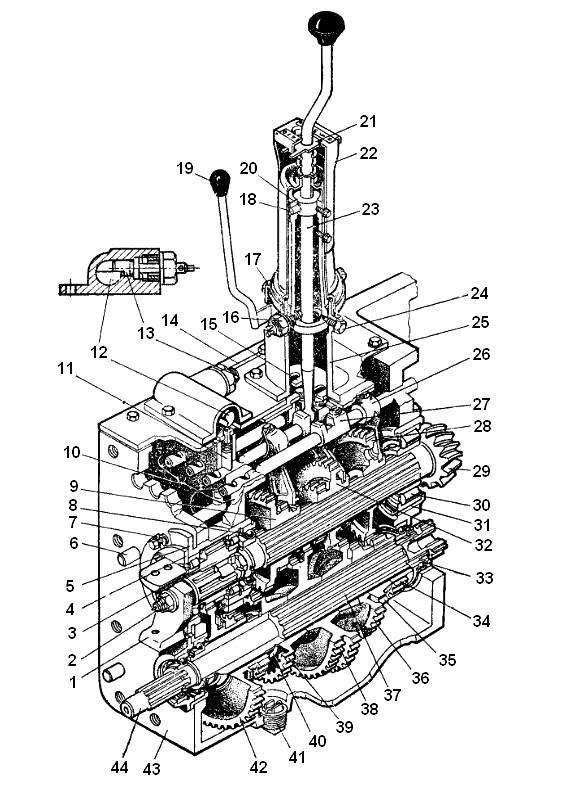 Устройство и работа коробки передач КПП трактора ЮМЗ-6