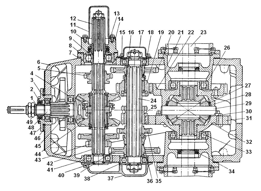 Схема коробки передач (КПП) трактора Т-25