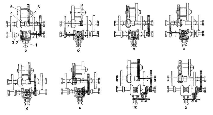 Схема положения шестерен главной передачи при включении передач (КПП) трактора Т-25