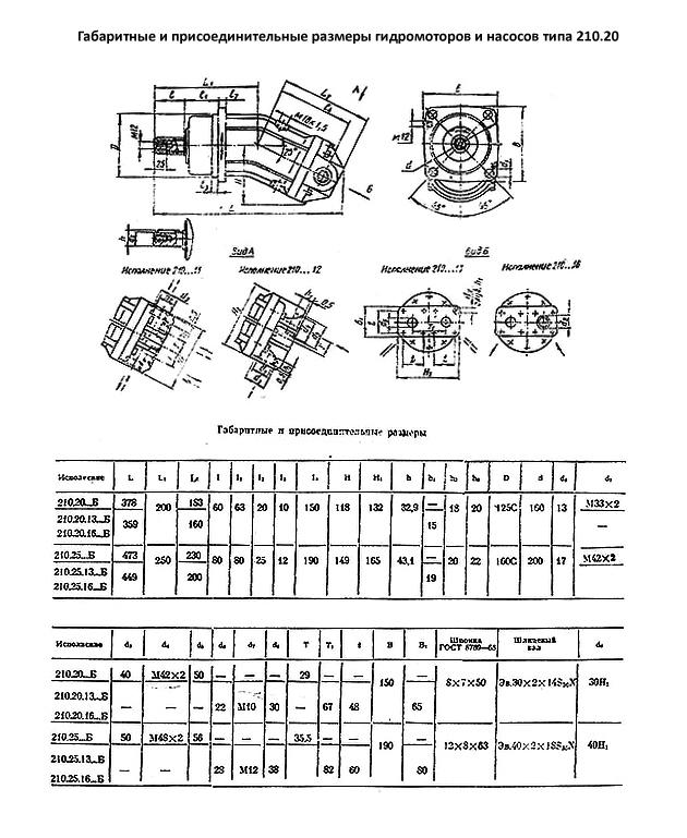 Габариты и размеры аксиально-поршневых гидромоторов серии 210.20